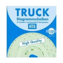 Ταχογράφων Κάρτες NTS 140 EC Truck